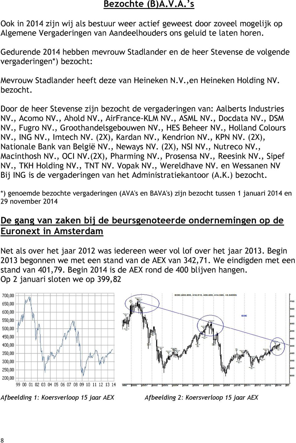 , Acomo NV., Ahold NV., AirFrance-KLM NV., ASML NV., Docdata NV., DSM NV., Fugro NV., Groothandelsgebouwen NV., HES Beheer NV., Holland Colours NV., ING NV., Imtech NV. (2X), Kardan NV., Kendrion NV.