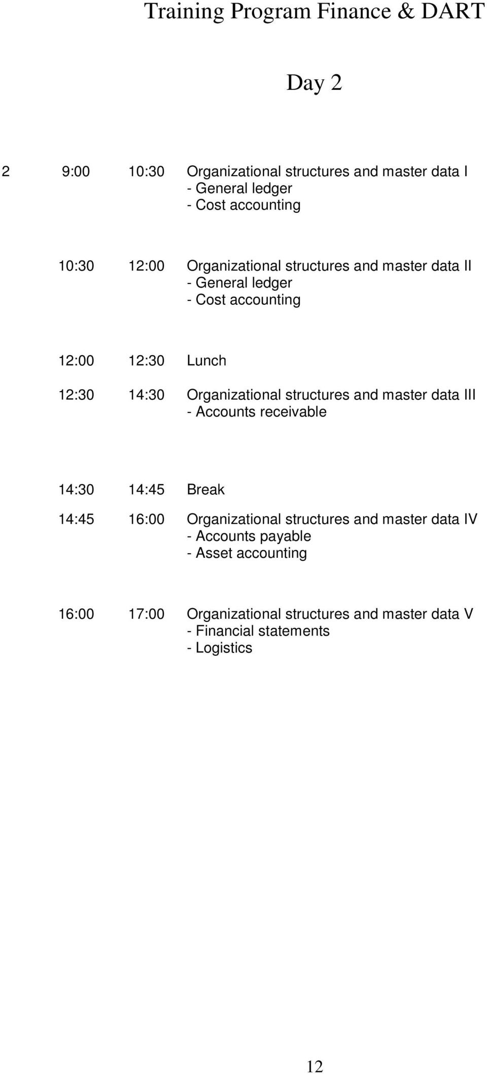 Organizational structures and master data III - Accounts receivable 14:45 16:00 Organizational structures and master data