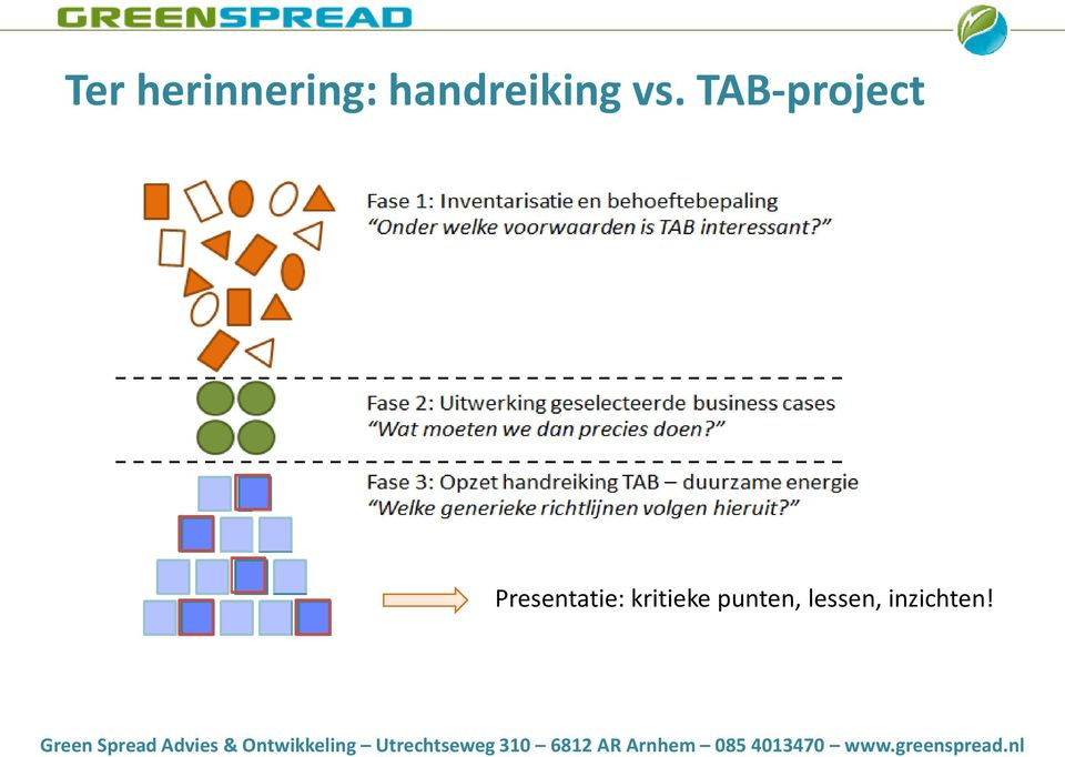 TAB-project