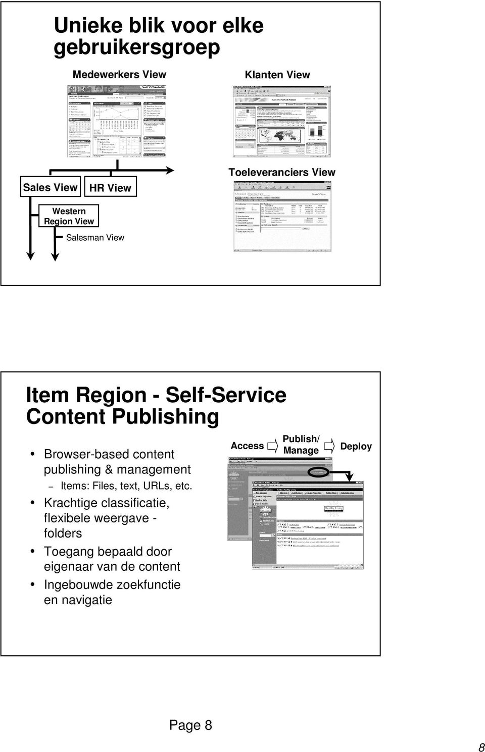 publishing & management Items: Files, text, URLs, etc.
