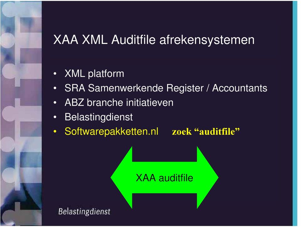 Accountants ABZ branche initiatieven