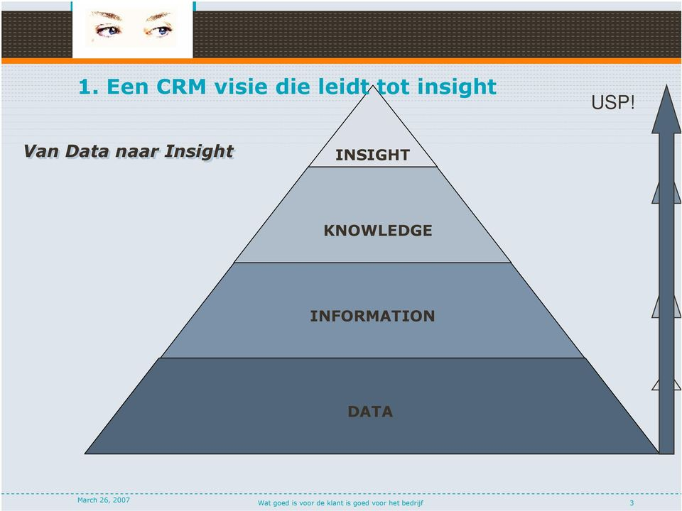 KNOWLEDGE INFORMATION DATA Wat goed is