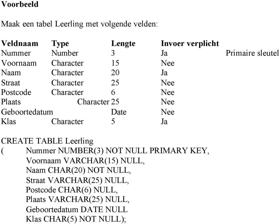 Date Nee Klas Character 5 Ja CREATE TABLE Leerling ( Nummer NUMBER(3) NOT NULL PRIMARY KEY, Voornaam VARCHAR(15) NULL, Naam