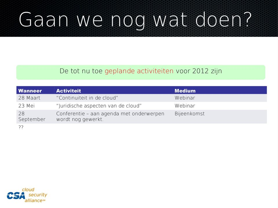 Activiteit Medium 28 Maart Continuiteit in de cloud Webinar 23 Mei