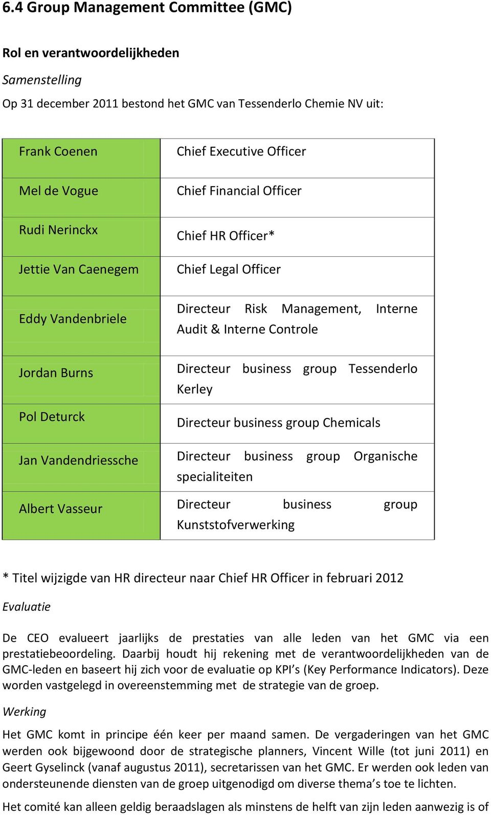 Directeur business group Tessenderlo Kerley Directeur business group Chemicals Jan Vandendriessche Directeur business group Organische specialiteiten Albert Vasseur Directeur business group