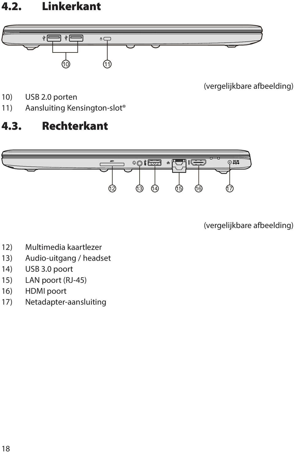 kaartlezer 13) Audio-uitgang / headset 14) USB 3.