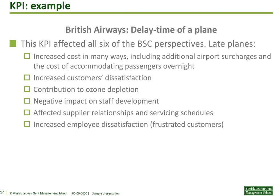 passengers overnight Increased customers dissatisfaction Contribution to ozone depletion Negative impact on staff