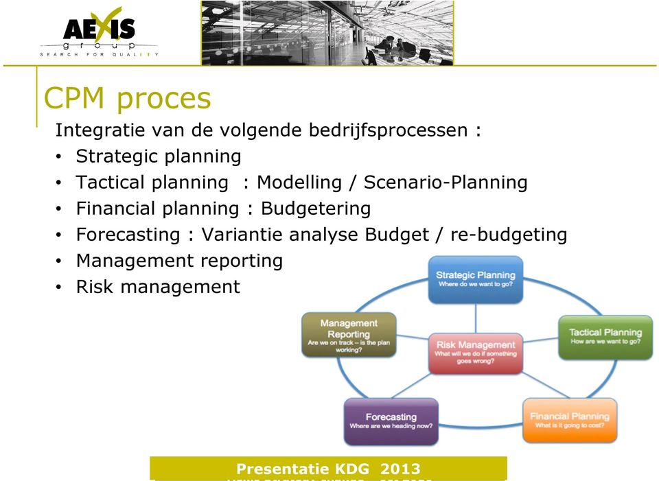 Scenario-Planning Financial planning : Budgetering Forecasting
