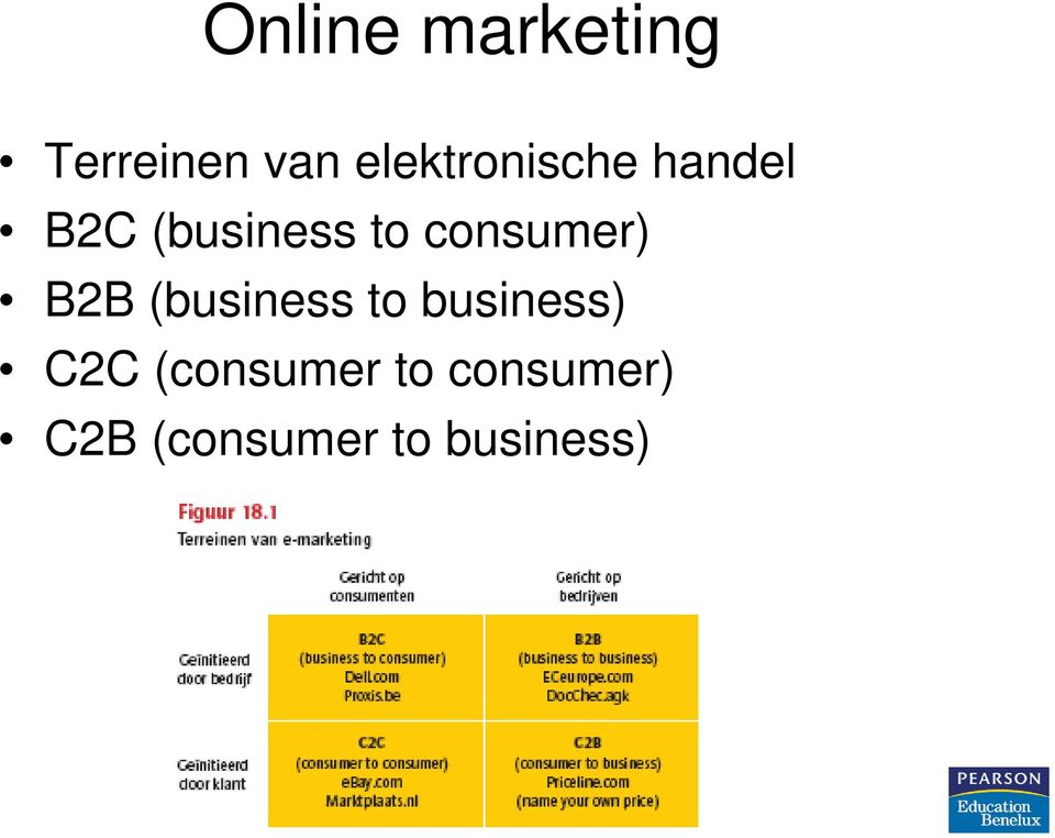 consumer) B2B (business to business)