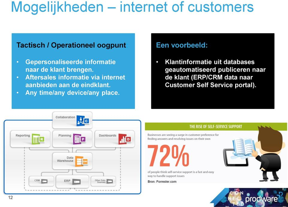Aftersales informatie via internet aanbieden aan de eindklant. Any time/any device/any place.