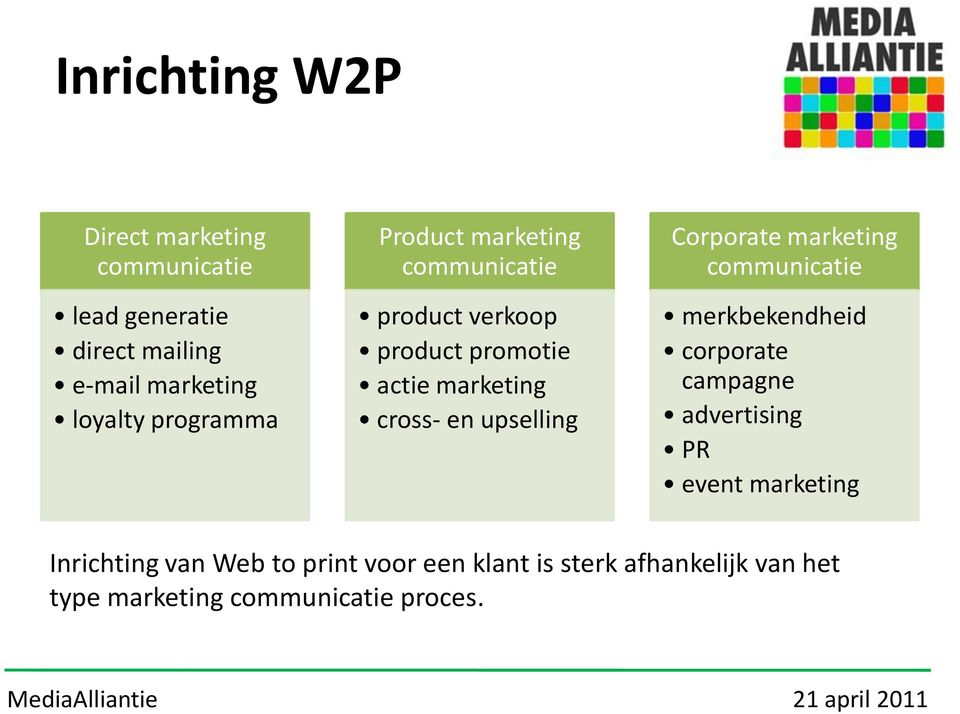 upselling Corporate marketing communicatie merkbekendheid corporate campagne advertising PR event