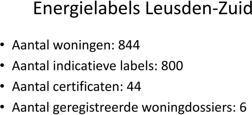 labels: 800 Aantal certificaten: 44