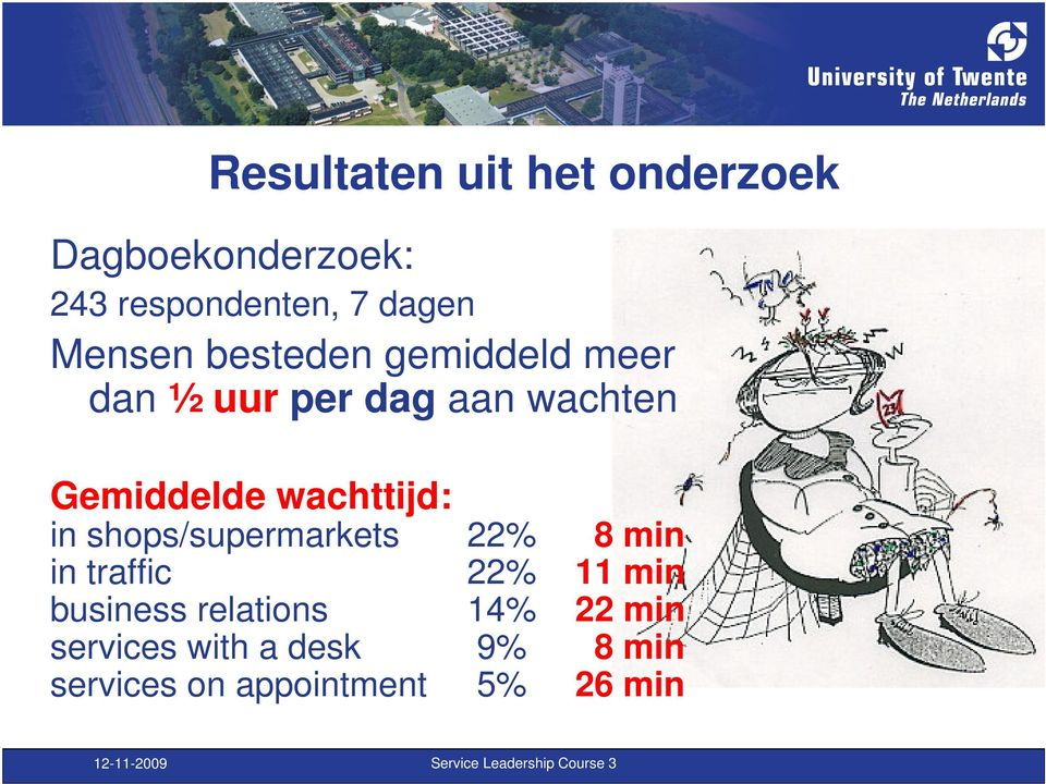 wachttijd: in shops/supermarkets in traffic business relations services