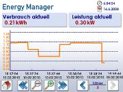 Saia S-Energy Manager