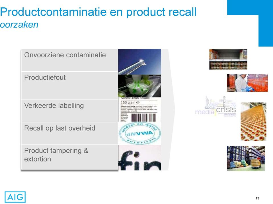 Productiefout Verkeerde labelling Recall