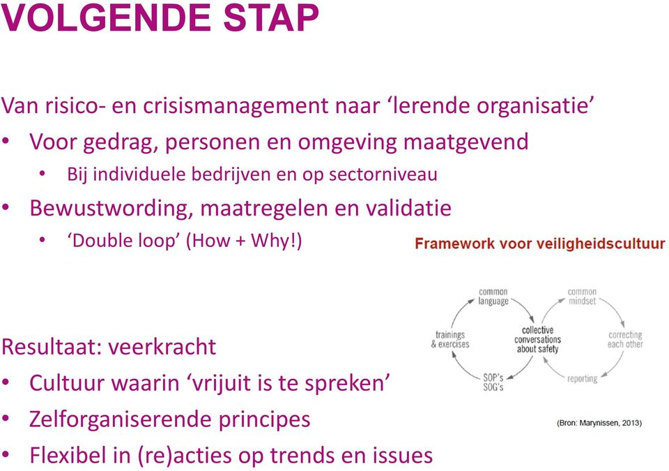 Bewustwording, maatregelen en validatie Double loop (How + Why!