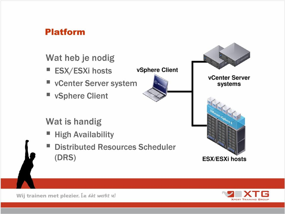 is handig High Availability Distributed Resources