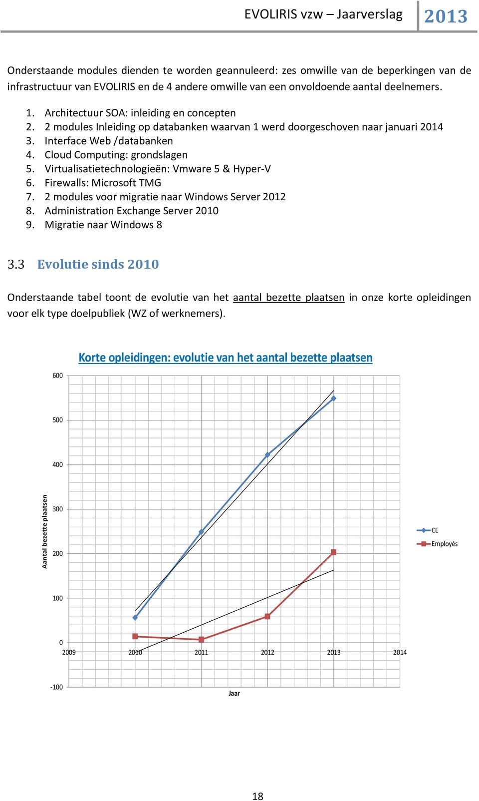 Cloud Computing: grondslagen 5. Virtualisatietechnologieën: Vmware 5 & Hyper-V 6. Firewalls: Microsoft TMG 7. 2 modules voor migratie naar Windows Server 2012 8. Administration Exchange Server 2010 9.