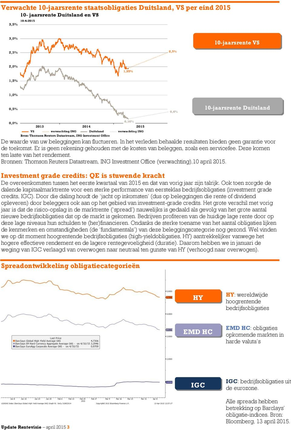 Bronnen: Thomson Reuters Datastream, ING Investment Office (verwachting),10 april 2015.