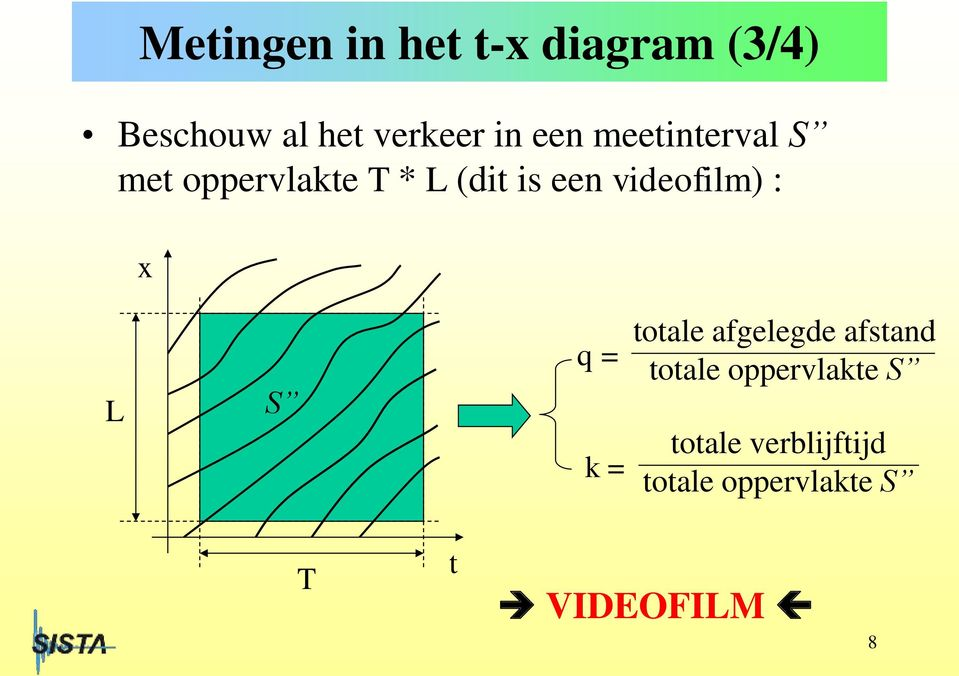 videofilm) : x L S q = k = totale afgelegde afstand totale