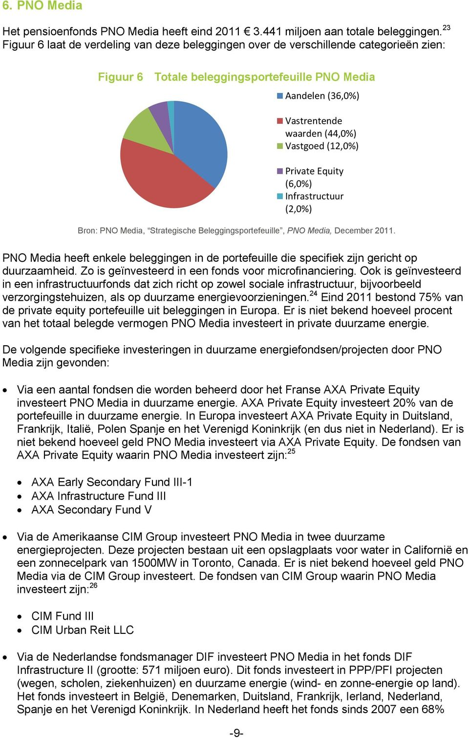 (12,0%) Private Equity (6,0%) Infrastructuur (2,0%) Bron: PNO Media, Strategische Beleggingsportefeuille, PNO Media, December 2011.