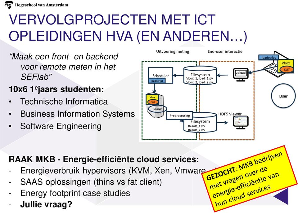 Software Engineering RAAK MKB - Energie-efficiënte cloud services: - Energieverbruik hypervisors