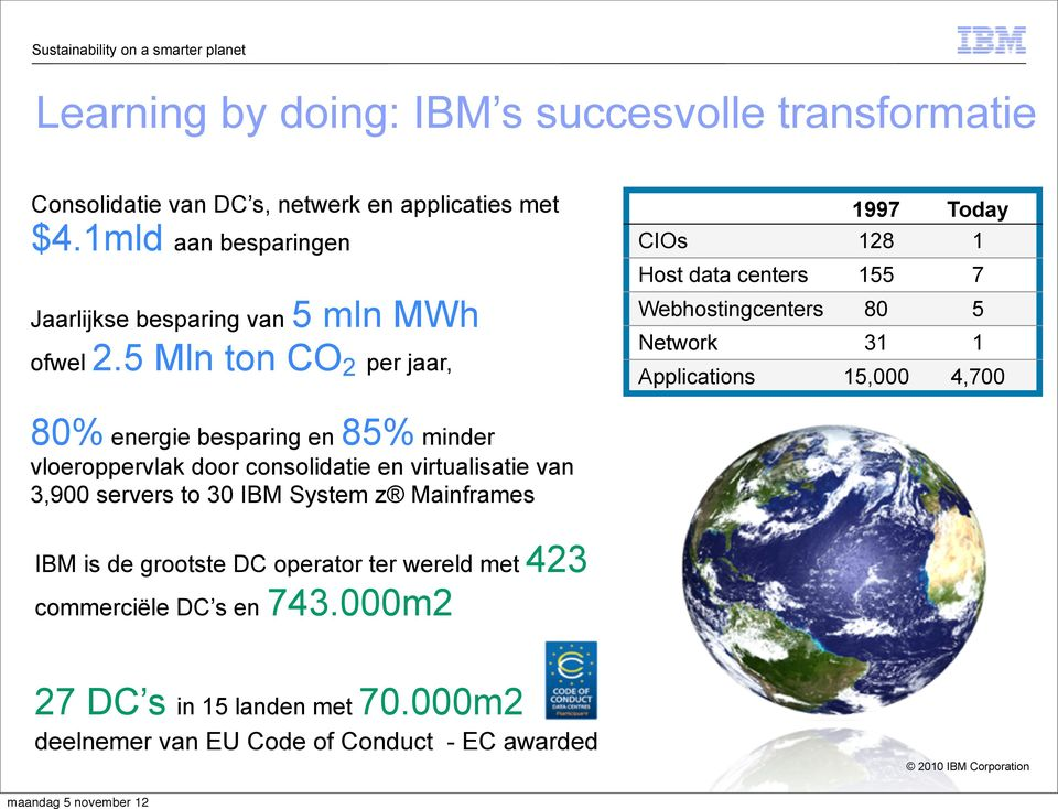5 Mln ton CO 2 per jaar, 1997 Today CIOs 128 1 Host data centers 155 7 Webhostingcenters 80 5 Network 31 1 Applications 15,000 4,700 80% energie besparing en 85%