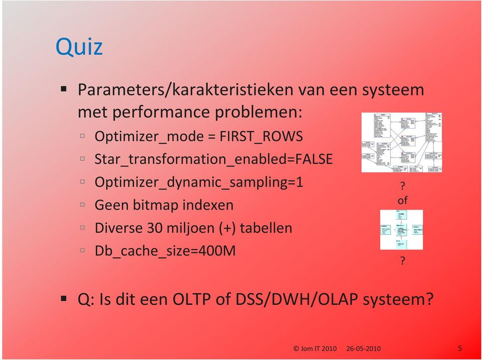 Optimizer_dynamic_sampling=1 Geen bitmap indexen Diverse 30 miljoen(+)