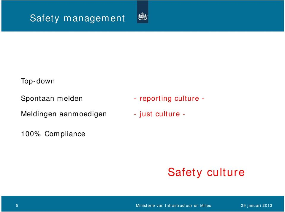 - just culture - 100% Compliance Safety