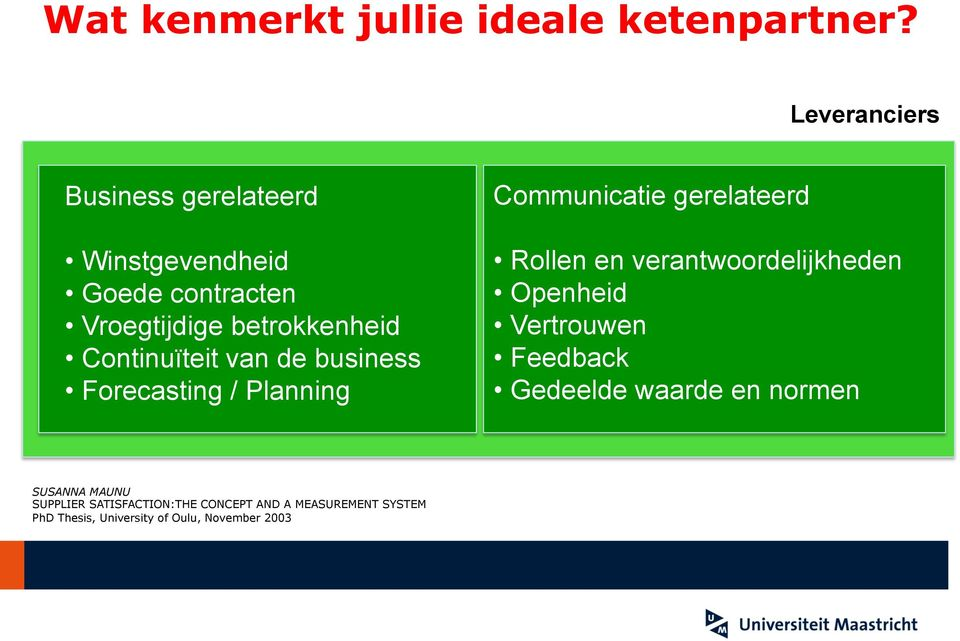 Continuïteit van de business Forecasting / Planning Communicatie gerelateerd Rollen en
