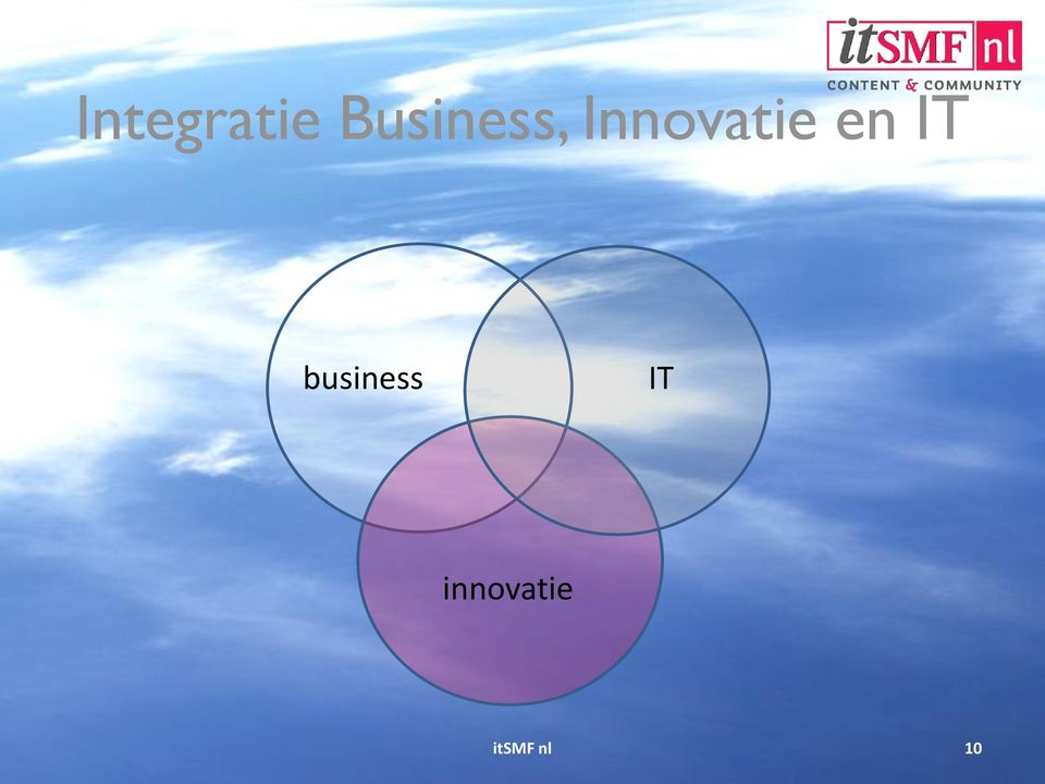 Innovatie en IT