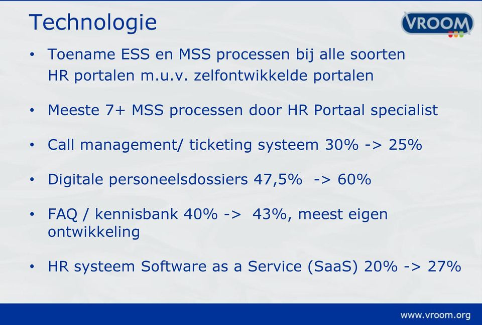 management/ ticketing systeem 30% -> 25% Digitale personeelsdossiers 47,5% -> 60% FAQ