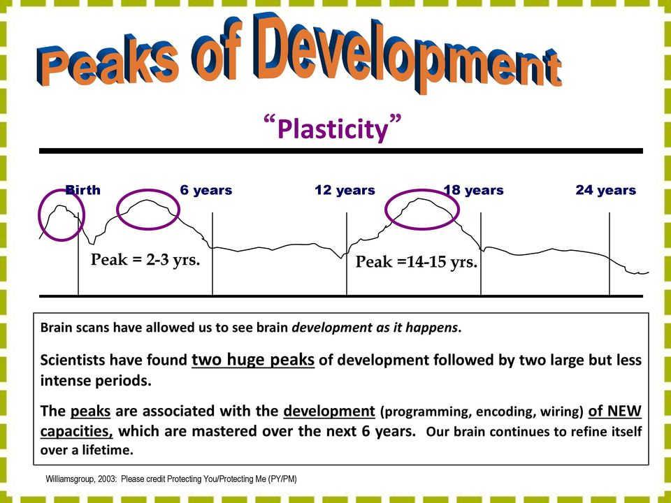 Scientists have found two huge peaks of development followed by two large but less intense periods.