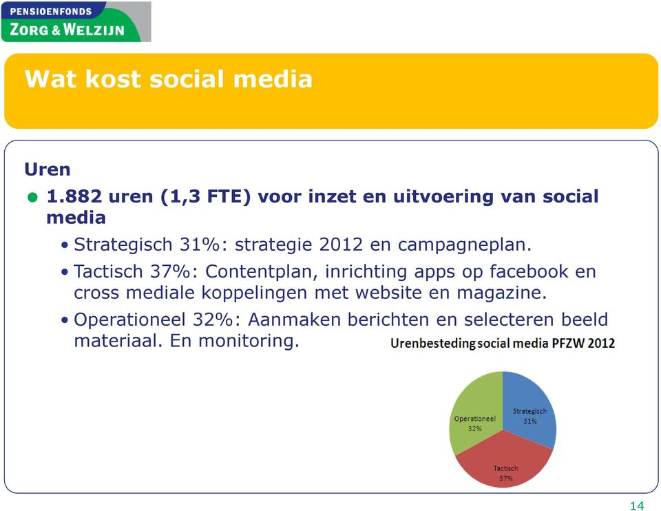 strategie 2012 en campagneplan.