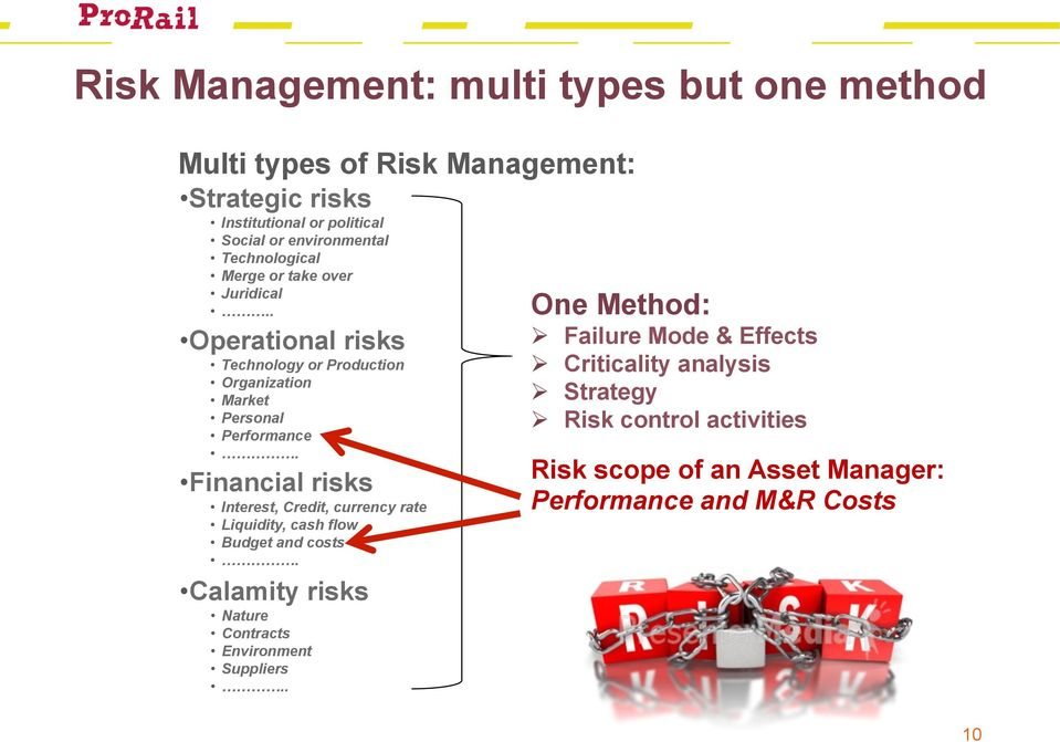 Financial risks Interest, Credit, currency rate Liquidity, cash flow Budget and costs. Calamity risks Nature Contracts Environment Suppliers.