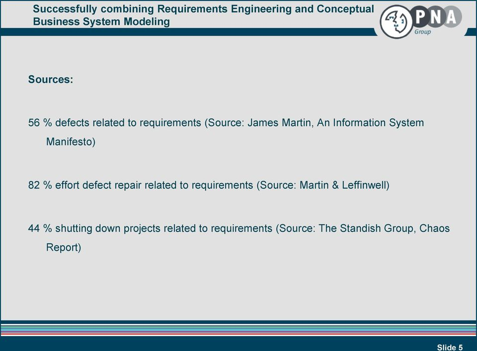 requirements (Source: Martin & Leffinwell) 44 % shutting down projects