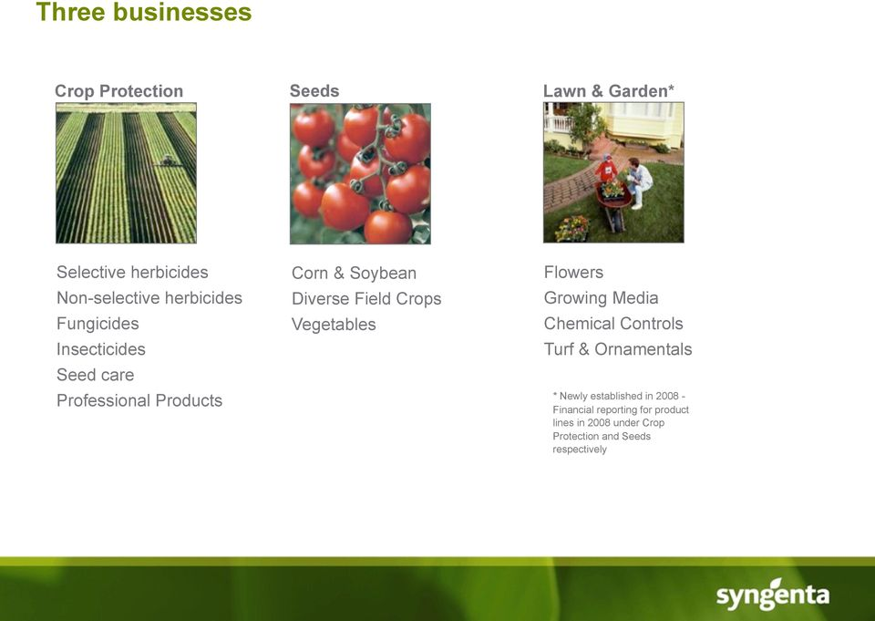 Crops Vegetables Flowers Growing Media Chemical Controls Turf & Ornamentals * Newly established