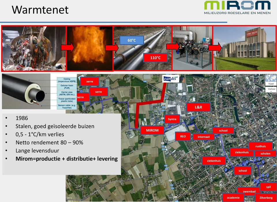 Mirom=productie + distributie+ levering MIROM Syntra REO school internaat