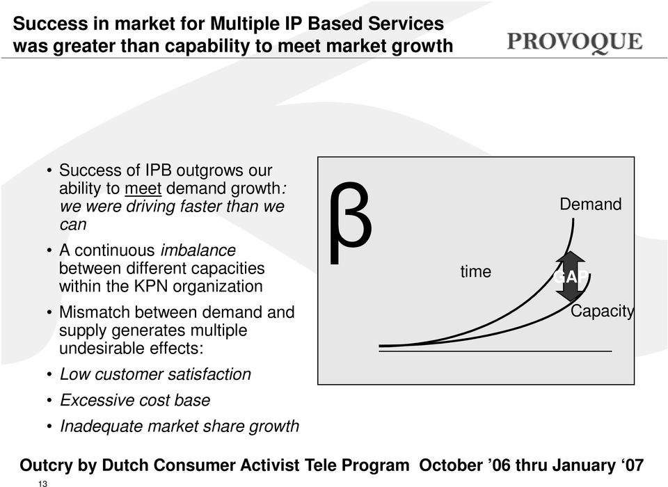 KPN organization Mismatch between demand and supply generates multiple undesirable effects: Low customer satisfaction Excessive