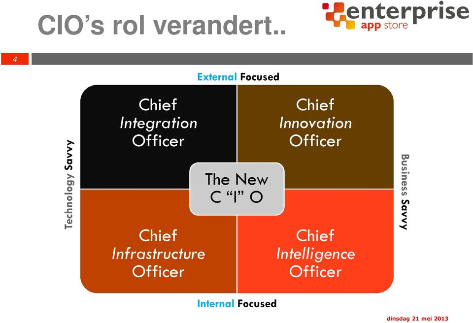 Officer Chief Infrastructure Officer The New C I O Chief