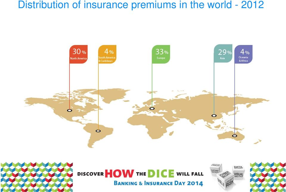 premiums in