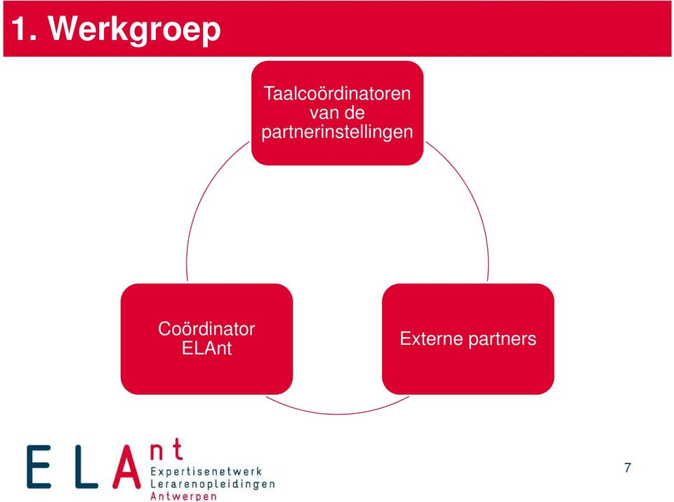 de partnerinstellingen