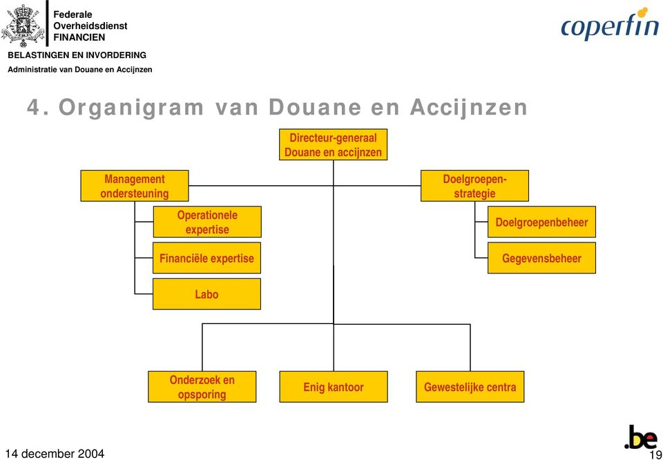 accijnzen Management ondersteuning Operationele expertise