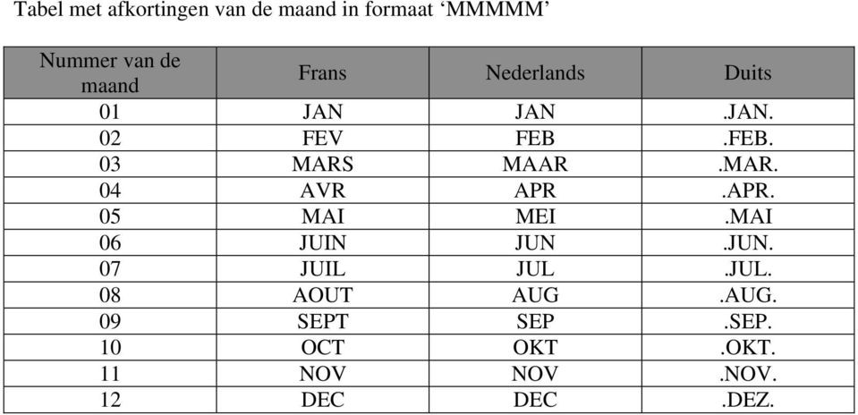 MAAR.MAR. 04 AVR APR.APR. 05 MAI MEI.MAI 06 JUIN JUN.JUN. 07 JUIL JUL.