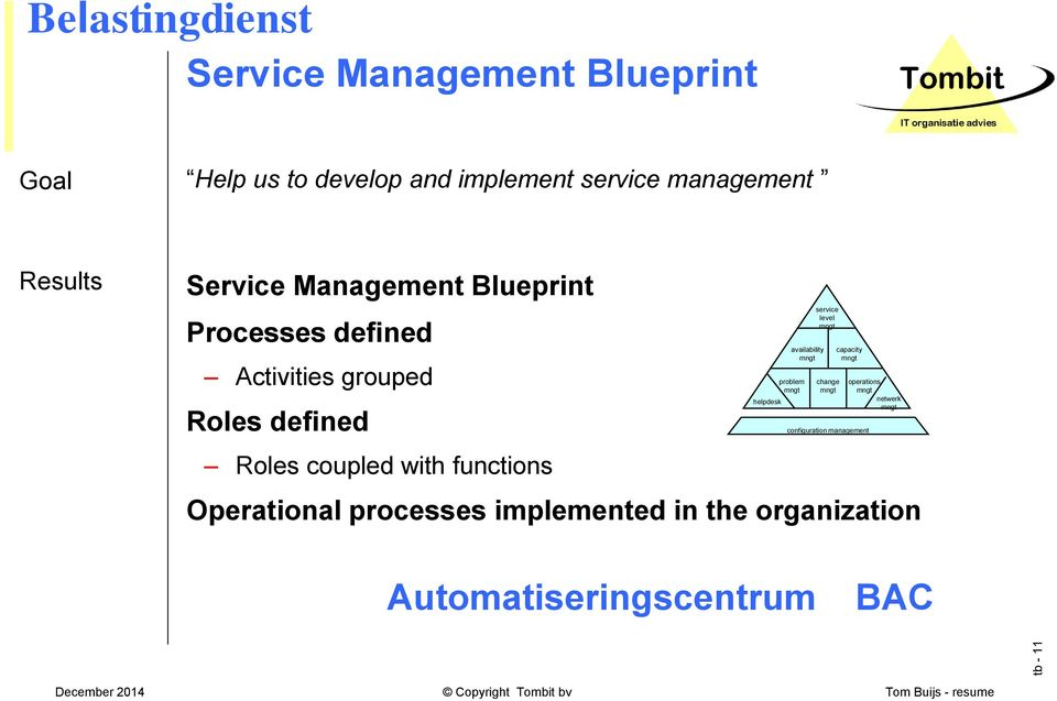coupled with functions Operational processes implemented in the organization helpdesk availability