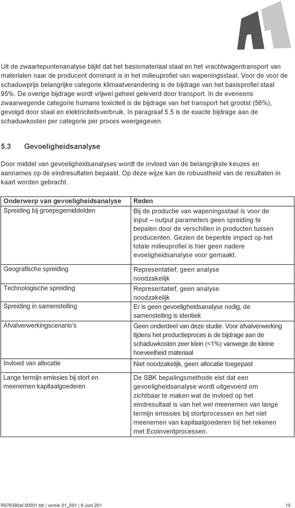 In de eveneens zwaarwegende categorie humane toxiciteit is de bijdrage van het transport het grootst (56%), gevolgd door staal en elektriciteitsverbruik. In paragraaf 5.