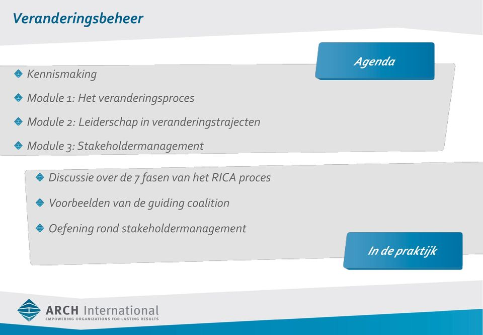 Module 3: Stakeholdermanagement Discussie over de 7 fasen van het RICA