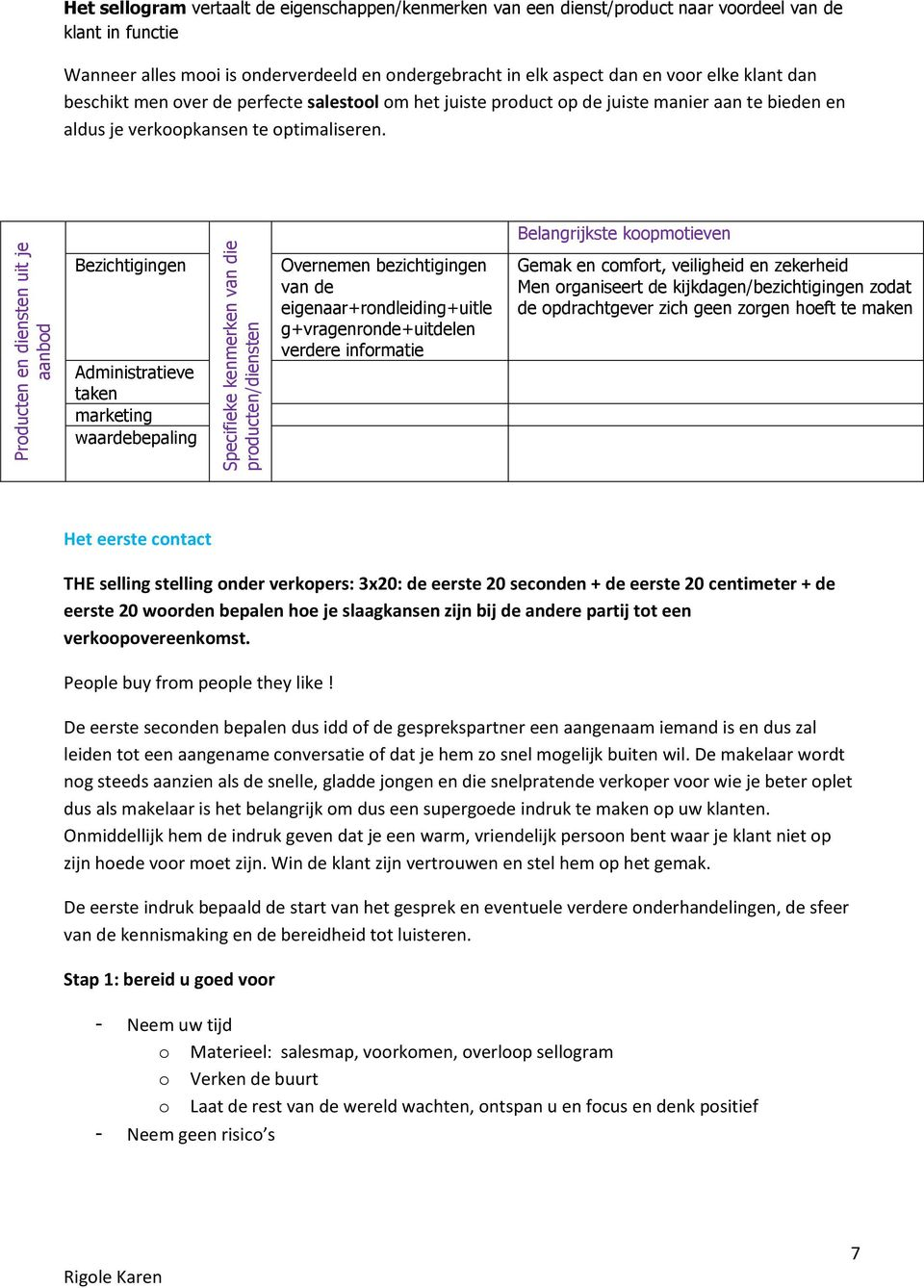 je verkoopkansen te optimaliseren.