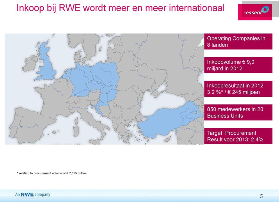 / 245 miljoen 850 medewerkers in 20 Business Units Target Procurement