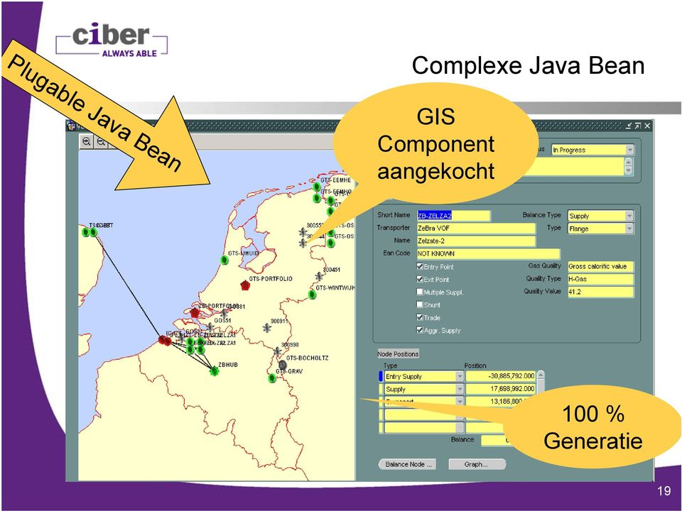 GIS Component
